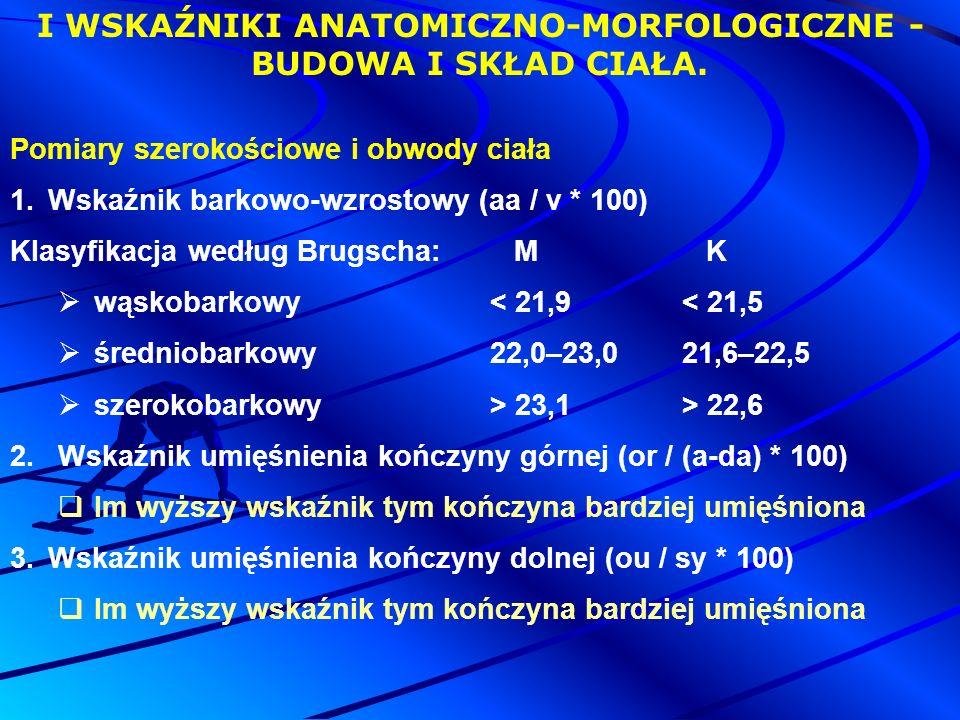 Pomiary szerokościowe i obwody ciała 1.Wskaźnik barkowo-wzrostowy (aa / v * 100) Klasyfikacja według Brugscha: M K  wąskobarkowy < 21,9< 21,5  średniobarkowy 22,0–23,021,6–22,5  szerokobarkowy> 23,1> 22,6 2.Wskaźnik umięśnienia kończyny górnej (or / (a-da) * 100)  Im wyższy wskaźnik tym kończyna bardziej umięśniona 3.Wskaźnik umięśnienia kończyny dolnej (ou / sy * 100)  Im wyższy wskaźnik tym kończyna bardziej umięśniona I WSKAŹNIKI ANATOMICZNO-MORFOLOGICZNE - BUDOWA I SKŁAD CIAŁA.