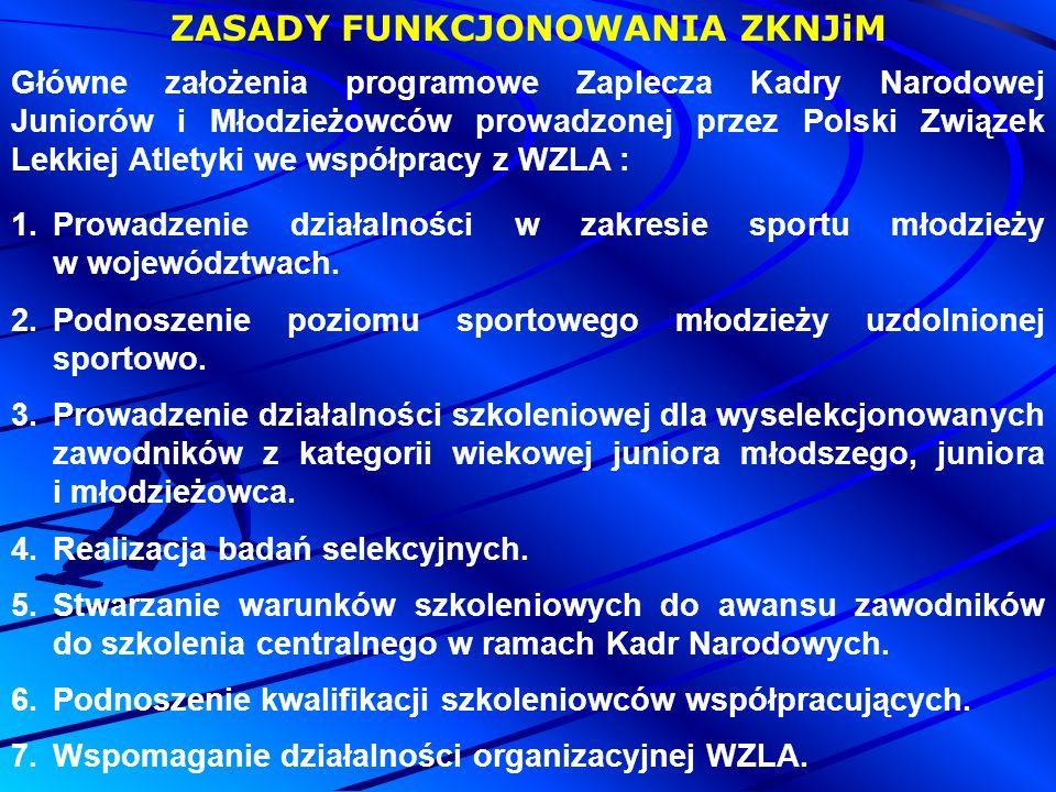 ZASADY FUNKCJONOWANIA ZKNJiM Główne wytyczne dotyczące szkolenia Zaplecza Kadry Narodowej Juniorów i Młodzieżowców prowadzonej przez Polski Związek Lekkiej Atletyki we współpracy z WZLA : 1.Poszukiwanie najzdolniejszej młodzieży do szkolenia.