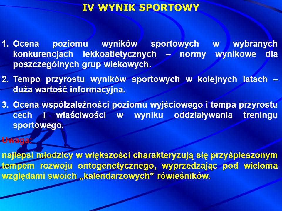 IV WYNIK SPORTOWY 1.Ocena poziomu wyników sportowych w wybranych konkurencjach lekkoatletycznych – normy wynikowe dla poszczególnych grup wiekowych.