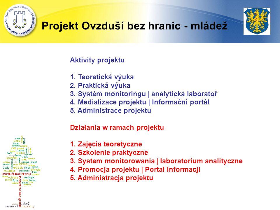Aktivity projektu 1. Teoretická výuka 2. Praktická výuka 3.