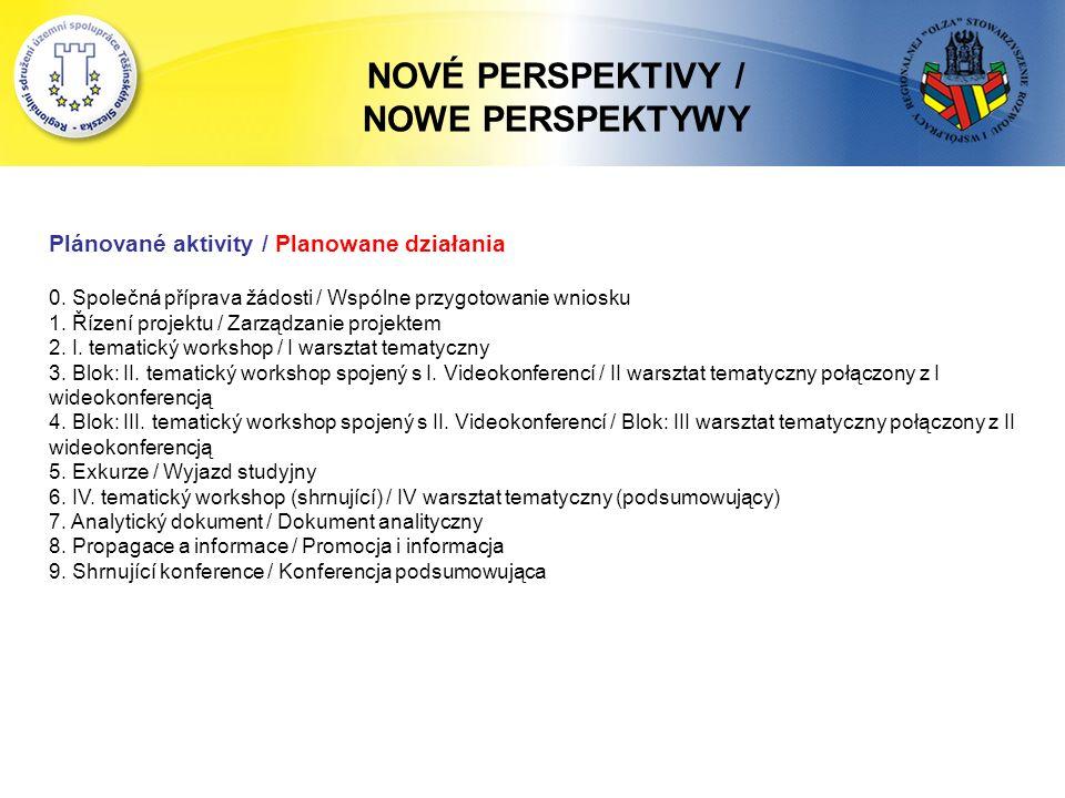 Plánované aktivity / Planowane działania 0.