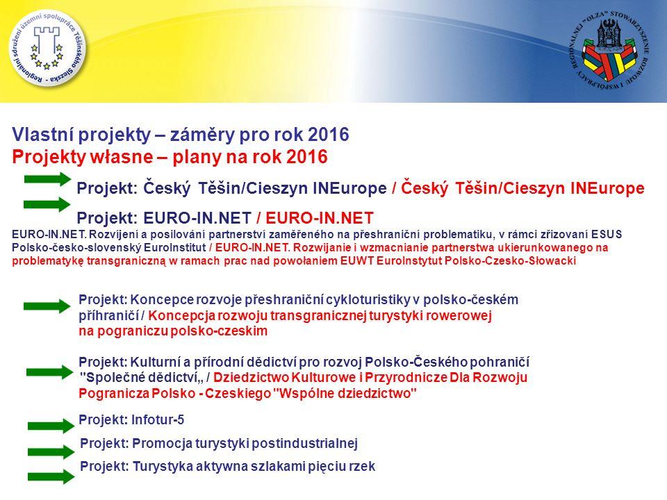 Vlastní projekty – záměry pro rok 2016 Projekty własne – plany na rok 2016 Projekt: Český Těšin/Cieszyn INEurope / Český Těšin/Cieszyn INEurope Projekt: EURO-IN.NET / EURO-IN.NET EURO-IN.NET.