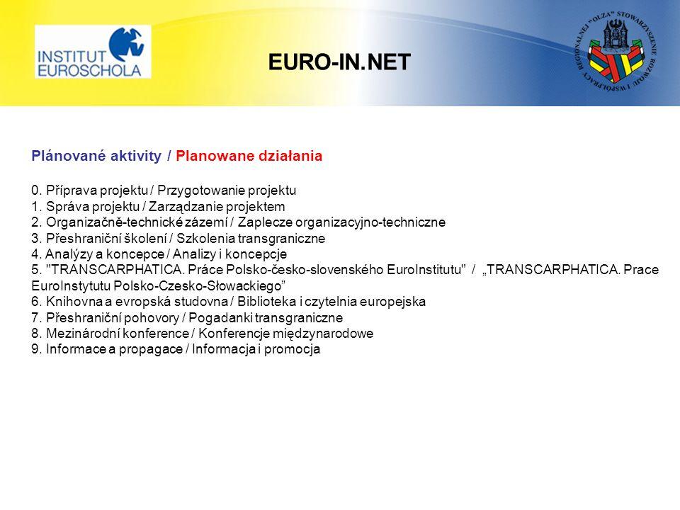 EURO-IN.NET Plánované aktivity / Planowane działania 0.