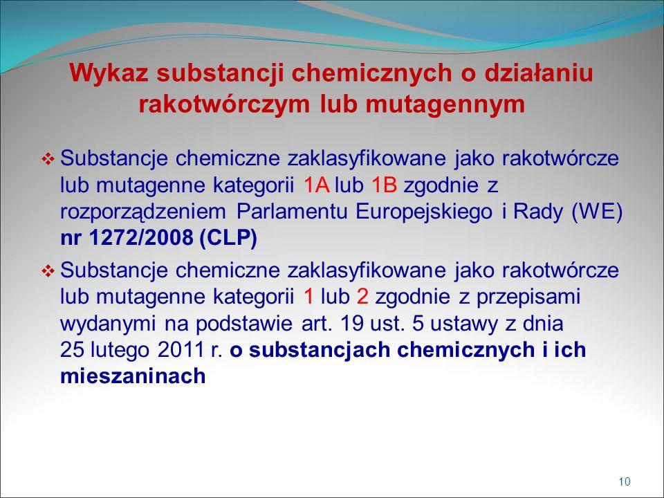 Wykaz substancji chemicznych o działaniu rakotwórczym lub mutagennym  Substancje chemiczne zaklasyfikowane jako rakotwórcze lub mutagenne kategorii 1