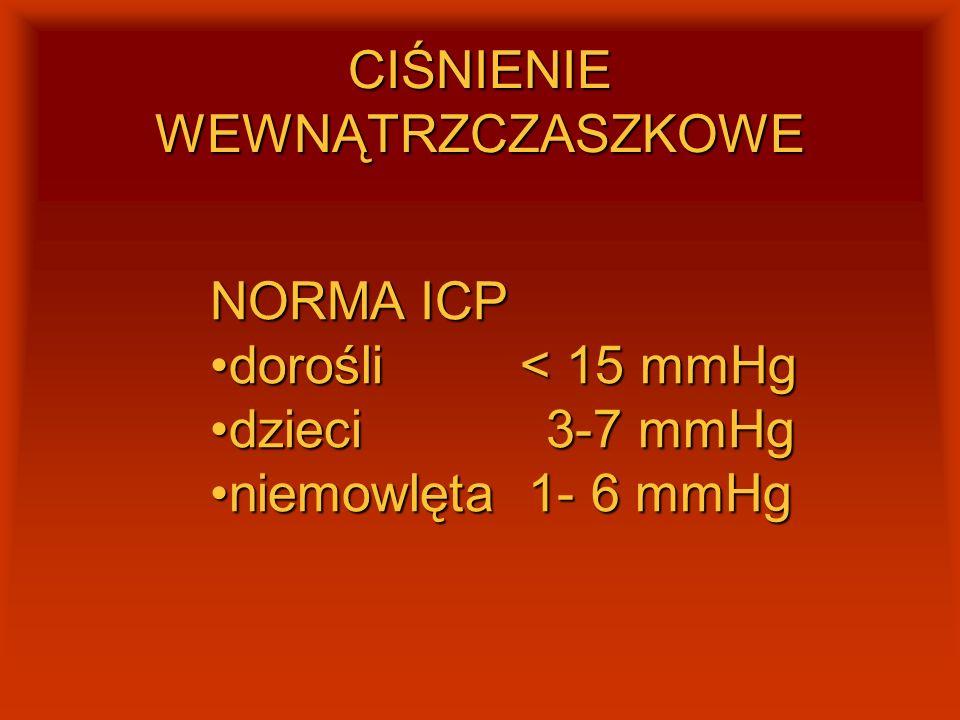 CIŚNIENIE WEWNĄTRZCZASZKOWE NORMA ICP dorośli < 15 mmHgdorośli < 15 mmHg dzieci 3-7 mmHgdzieci 3-7 mmHg niemowlęta 1- 6 mmHgniemowlęta 1- 6 mmHg