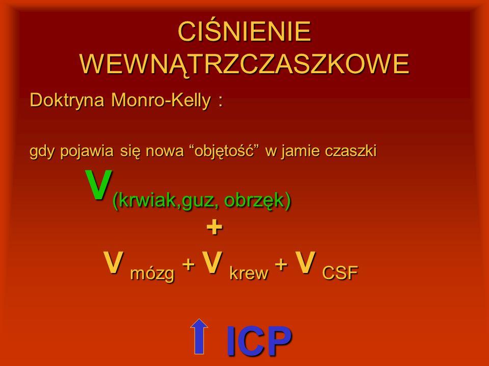 CIŚNIENIE WEWNĄTRZCZASZKOWE CPP – cerebral perfusion pressure (mózgowe ciśnienie perfuzyjne) (mózgowe ciśnienie perfuzyjne) CPP = MAP – ICP norma ~70mmHg (50 – 150mmHg)