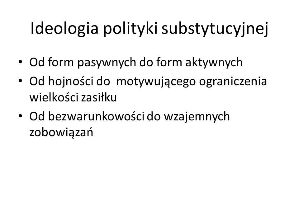 Ideologia polityki substytucyjnej Od form pasywnych do form aktywnych Od hojności do motywującego ograniczenia wielkości zasiłku Od bezwarunkowości do wzajemnych zobowiązań