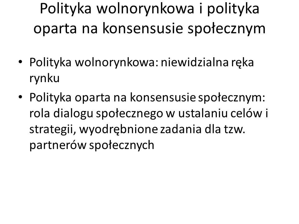 Polityka wolnorynkowa i polityka oparta na konsensusie społecznym Polityka wolnorynkowa: niewidzialna ręka rynku Polityka oparta na konsensusie społecznym: rola dialogu społecznego w ustalaniu celów i strategii, wyodrębnione zadania dla tzw.