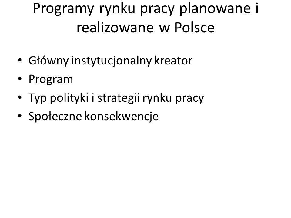 Programy rynku pracy planowane i realizowane w Polsce Główny instytucjonalny kreator Program Typ polityki i strategii rynku pracy Społeczne konsekwencje