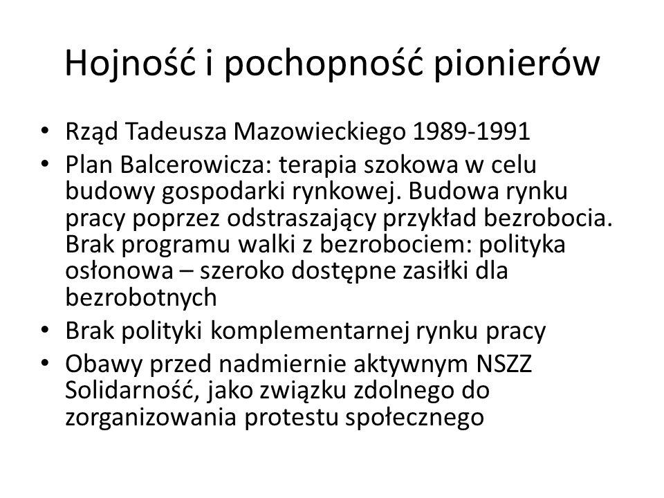Hojność i pochopność pionierów Rząd Tadeusza Mazowieckiego 1989-1991 Plan Balcerowicza: terapia szokowa w celu budowy gospodarki rynkowej.