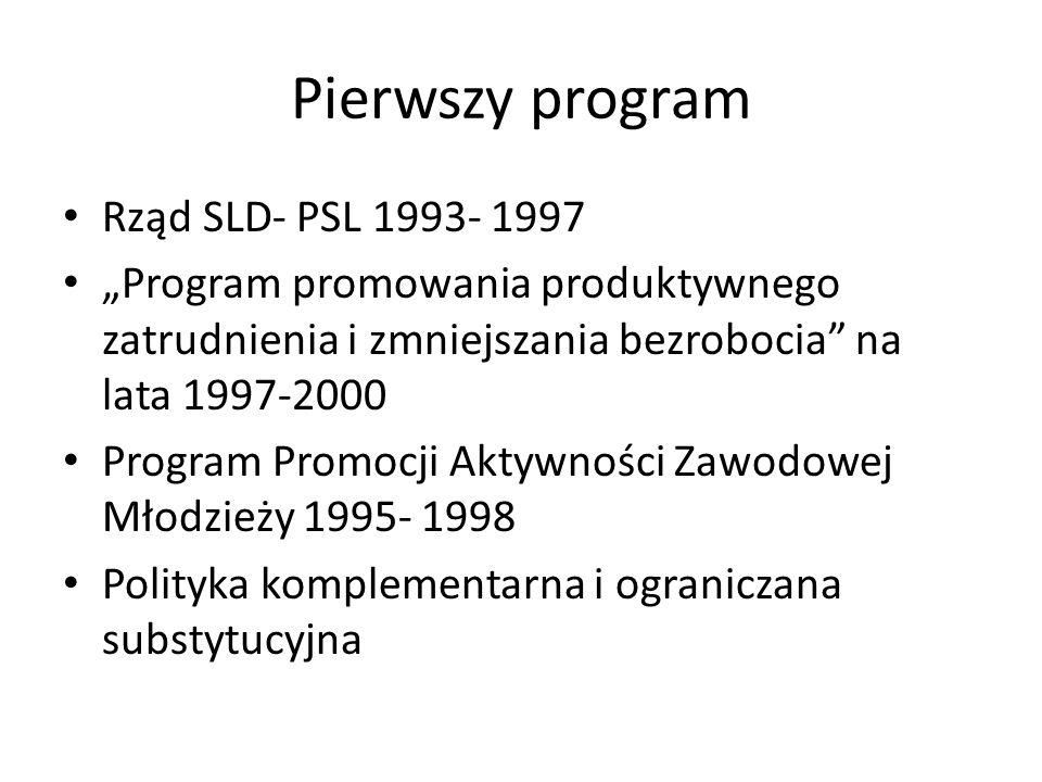 """Pierwszy program Rząd SLD- PSL 1993- 1997 """"Program promowania produktywnego zatrudnienia i zmniejszania bezrobocia na lata 1997-2000 Program Promocji Aktywności Zawodowej Młodzieży 1995- 1998 Polityka komplementarna i ograniczana substytucyjna"""