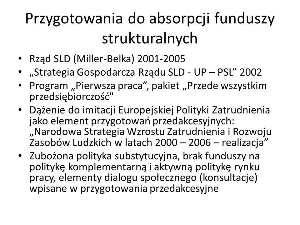 """Przygotowania do absorpcji funduszy strukturalnych Rząd SLD (Miller-Belka) 2001-2005 """"Strategia Gospodarcza Rządu SLD - UP – PSL 2002 Program """"Pierwsza praca , pakiet """"Przede wszystkim przedsiębiorczość Dążenie do imitacji Europejskiej Polityki Zatrudnienia jako element przygotowań przedakcesyjnych: """"Narodowa Strategia Wzrostu Zatrudnienia i Rozwoju Zasobów Ludzkich w latach 2000 – 2006 – realizacja Zubożona polityka substytucyjna, brak funduszy na politykę komplementarną i aktywną politykę rynku pracy, elementy dialogu społecznego (konsultacje) wpisane w przygotowania przedakcesyjne"""