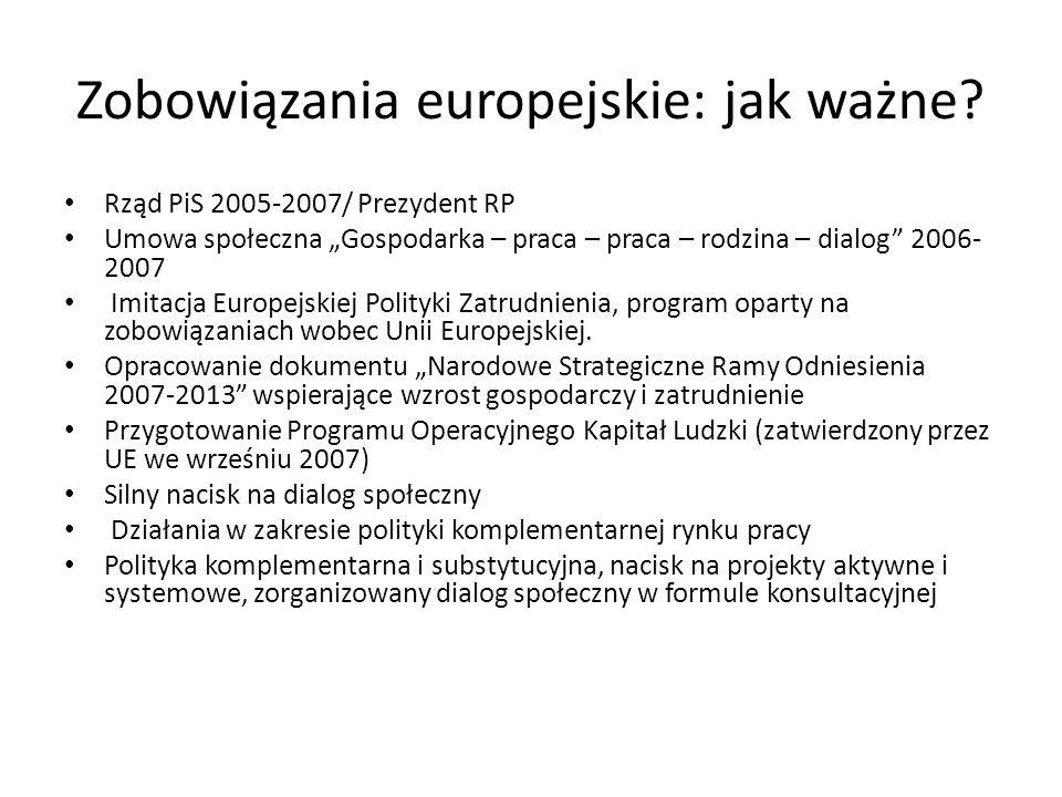 Zobowiązania europejskie: jak ważne.