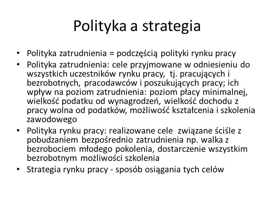 Polityka a strategia Polityka zatrudnienia = podczęścią polityki rynku pracy Polityka zatrudnienia: cele przyjmowane w odniesieniu do wszystkich uczestników rynku pracy, tj.