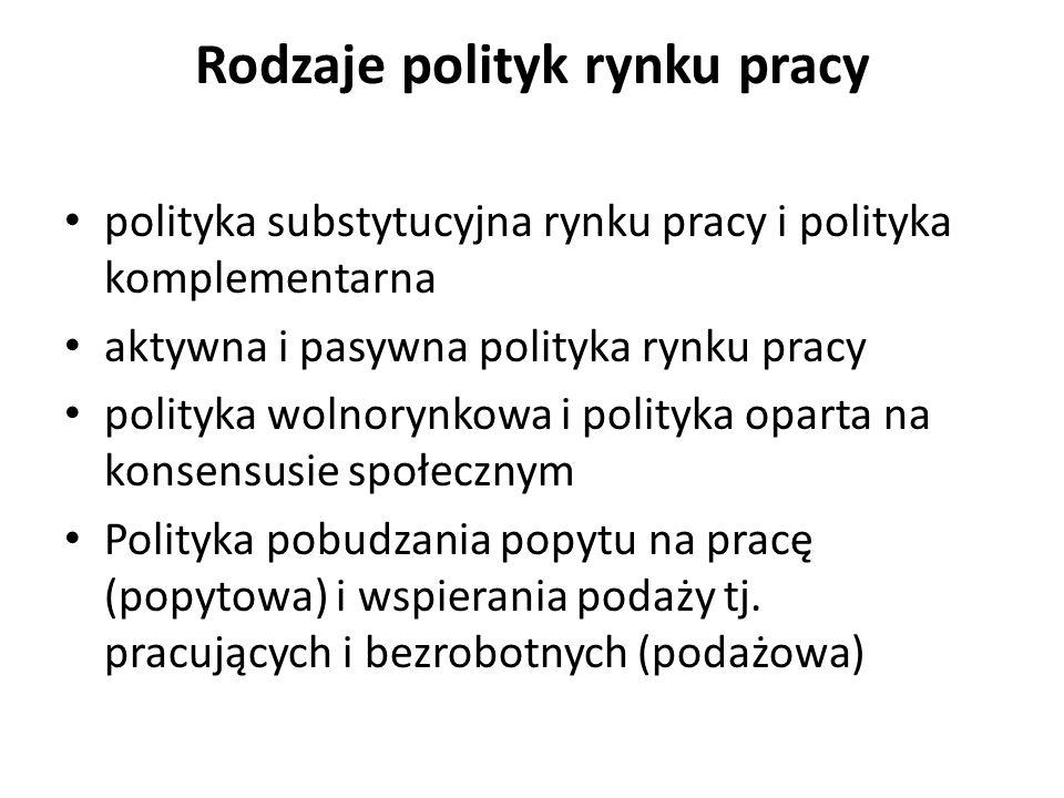 Rodzaje polityk rynku pracy polityka substytucyjna rynku pracy i polityka komplementarna aktywna i pasywna polityka rynku pracy polityka wolnorynkowa i polityka oparta na konsensusie społecznym Polityka pobudzania popytu na pracę (popytowa) i wspierania podaży tj.
