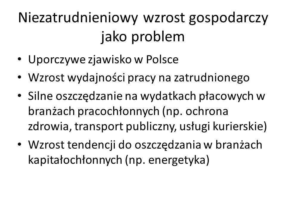 Niezatrudnieniowy wzrost gospodarczy jako problem Uporczywe zjawisko w Polsce Wzrost wydajności pracy na zatrudnionego Silne oszczędzanie na wydatkach płacowych w branżach pracochłonnych (np.