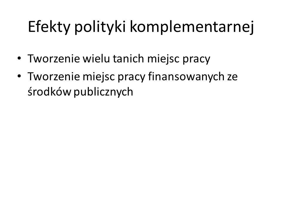 """Ku aktywnej polityce Rząd AWS (początkowo z Unią Wolności) 1997-2001 """"Narodowa Strategia Wzrostu Zatrudnienia i Rozwoju Zasobów Ludzkich w latach 2000 – 2006 """"Plan działań na rzecz zatrudnienia na lata 2000 - 2001 Polityka substytucyjna Zwiększenie nacisku na aktywną politykę rynku pracy Idea większego udział partnerów społecznych w przygotowaniu, monitorowaniu i ewaluacji Narodowej Strategii Wzrostu Zatrudnienia i programów operacyjnych"""