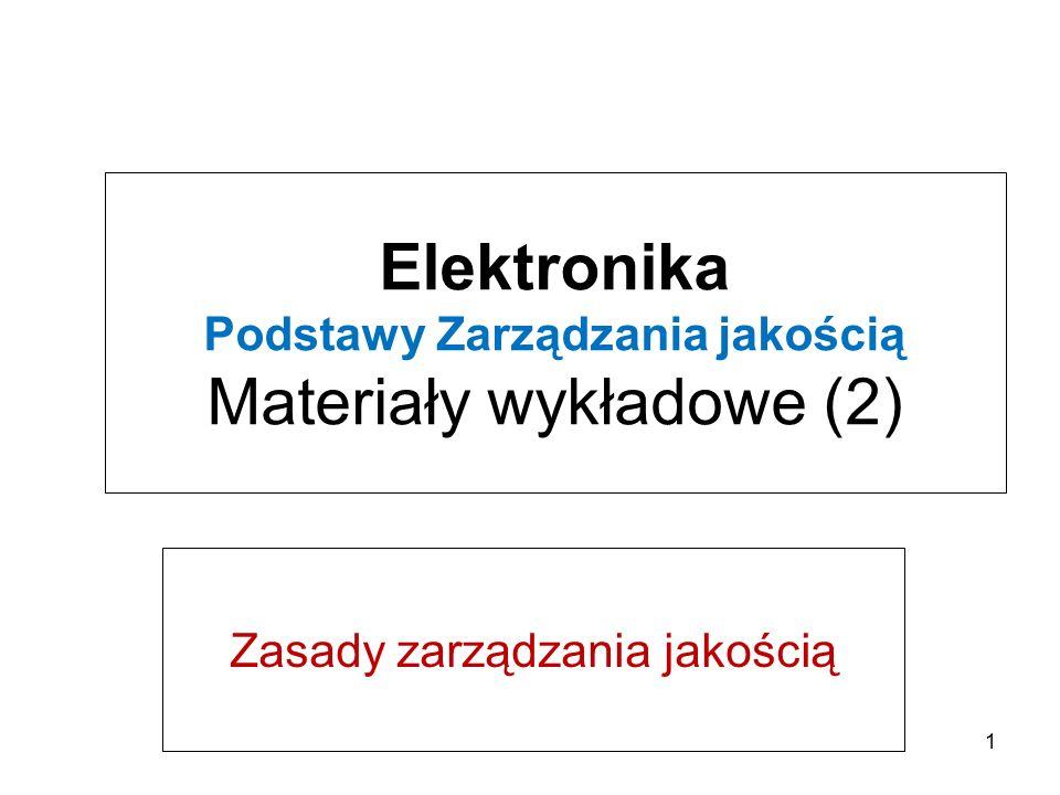 Elektronika Podstawy Zarządzania jakością Materiały wykładowe (2) Zasady zarządzania jakością 1