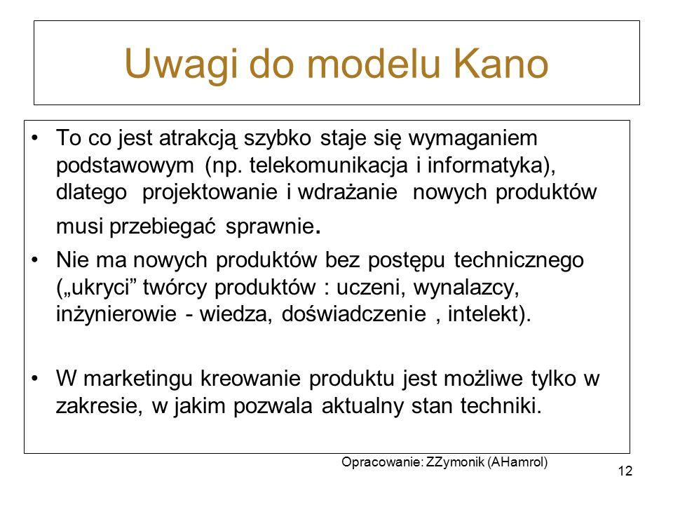 Uwagi do modelu Kano To co jest atrakcją szybko staje się wymaganiem podstawowym (np. telekomunikacja i informatyka), dlatego projektowanie i wdrażani