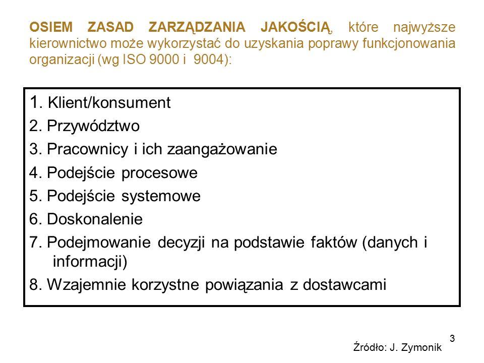 Podstawa wykładu Zofia Zymonik, Adam Hamrol, Piotr Grudowski, Zarządzanie jakością i bezpieczeństwem, PWE, Warszawa 2013.