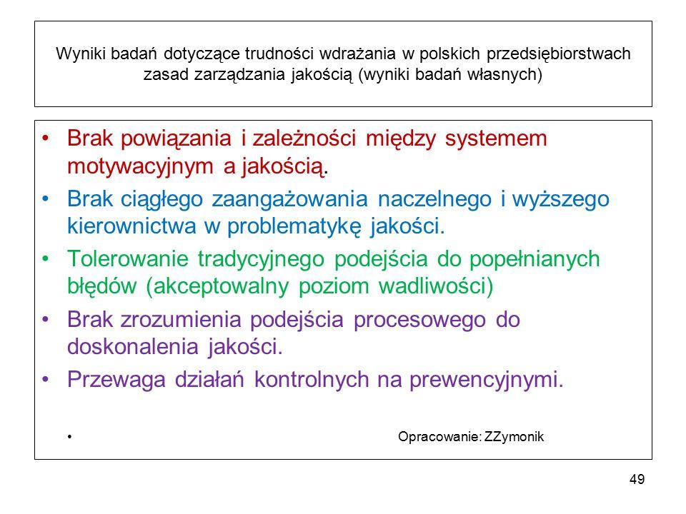 Wyniki badań dotyczące trudności wdrażania w polskich przedsiębiorstwach zasad zarządzania jakością (wyniki badań własnych) Brak powiązania i zależnoś