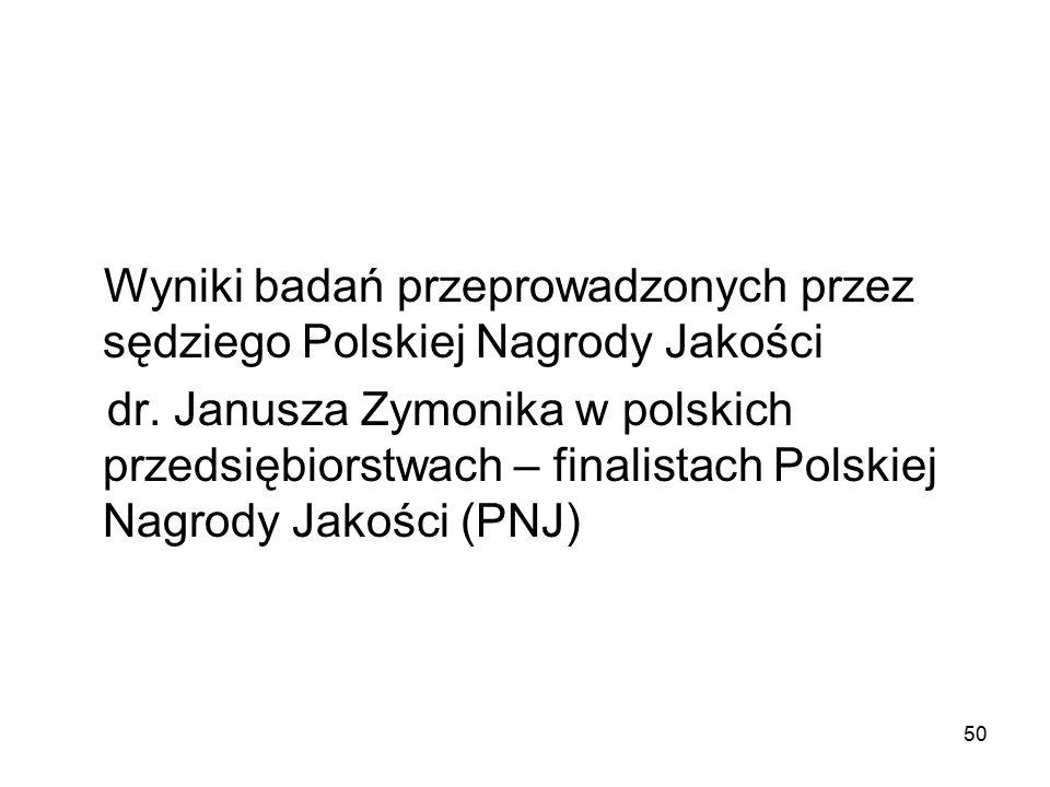 Wyniki badań przeprowadzonych przez sędziego Polskiej Nagrody Jakości dr. Janusza Zymonika w polskich przedsiębiorstwach – finalistach Polskiej Nagrod