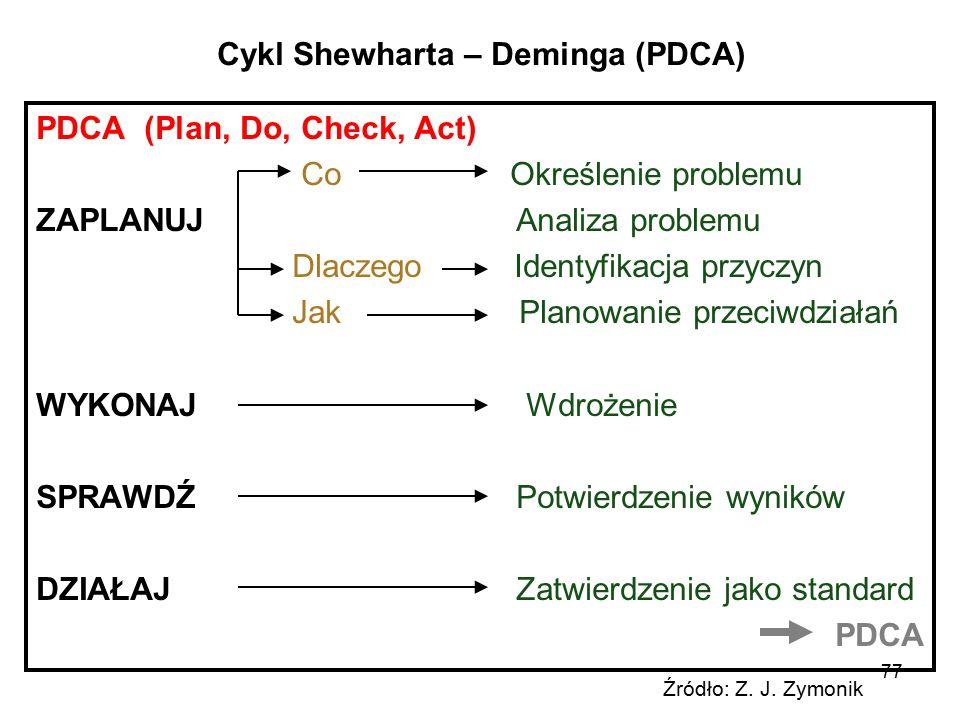 77 Cykl Shewharta – Deminga (PDCA) PDCA (Plan, Do, Check, Act) Co Określenie problemu ZAPLANUJ Analiza problemu Dlaczego Identyfikacja przyczyn Jak Pl