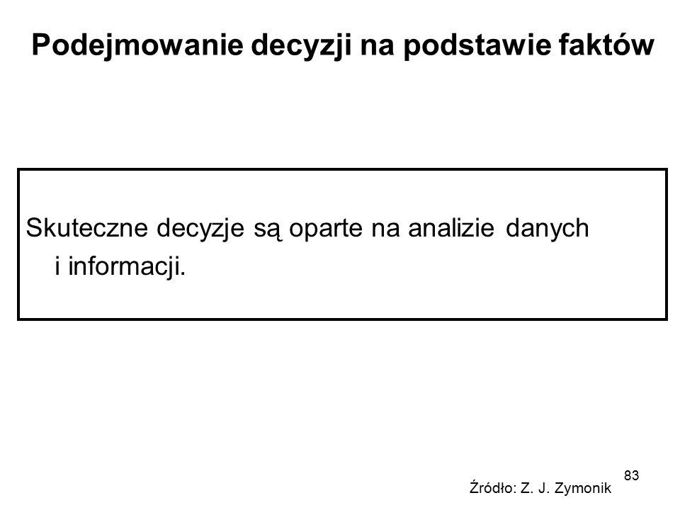 83 Podejmowanie decyzji na podstawie faktów Skuteczne decyzje są oparte na analizie danych i informacji. Źródło: Z. J. Zymonik