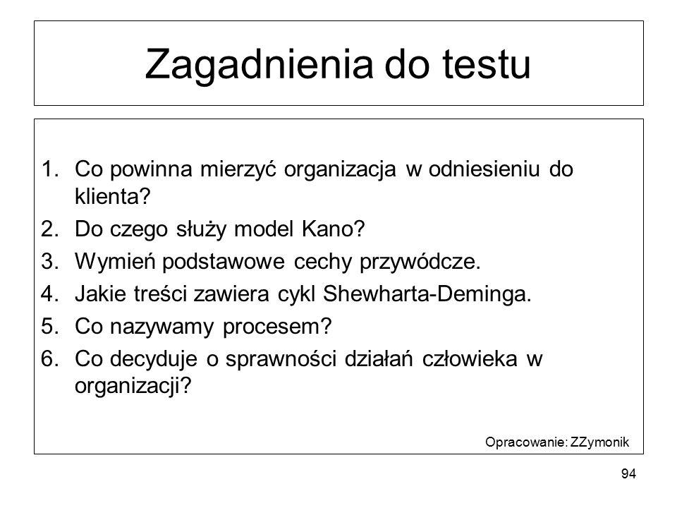 Zagadnienia do testu 1.Co powinna mierzyć organizacja w odniesieniu do klienta? 2.Do czego służy model Kano? 3.Wymień podstawowe cechy przywódcze. 4.J