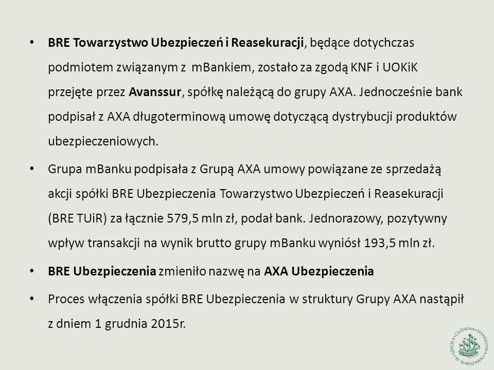 BRE Towarzystwo Ubezpieczeń i Reasekuracji, będące dotychczas podmiotem związanym z mBankiem, zostało za zgodą KNF i UOKiK przejęte przez Avanssur, spółkę należącą do grupy AXA.