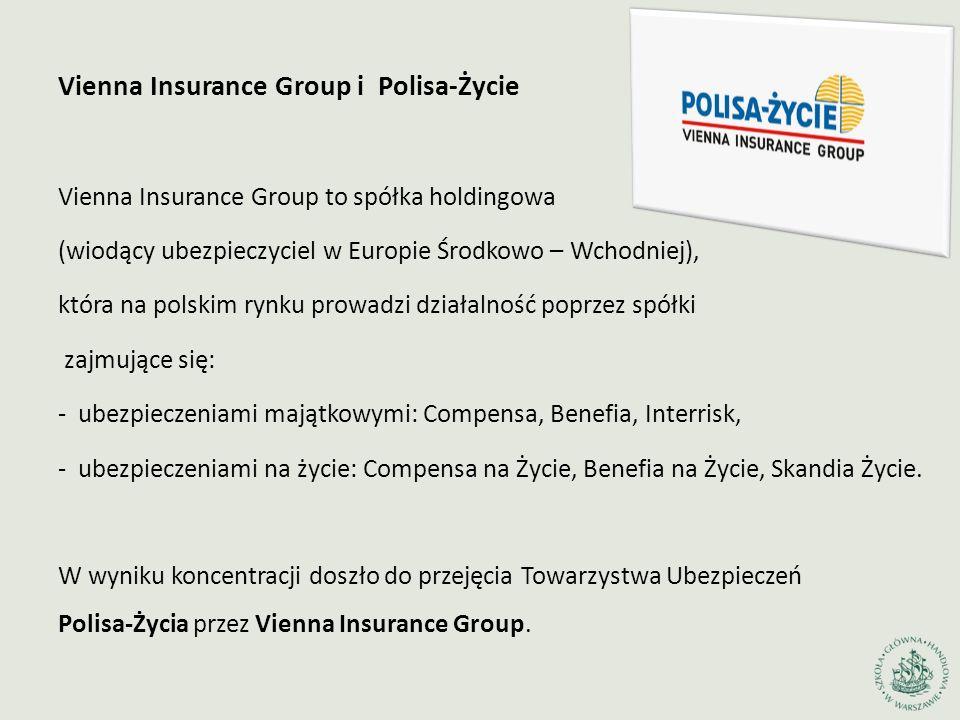 Vienna Insurance Group i Polisa-Życie Vienna Insurance Group to spółka holdingowa (wiodący ubezpieczyciel w Europie Środkowo – Wchodniej), która na polskim rynku prowadzi działalność poprzez spółki zajmujące się: - ubezpieczeniami majątkowymi: Compensa, Benefia, Interrisk, - ubezpieczeniami na życie: Compensa na Życie, Benefia na Życie, Skandia Życie.
