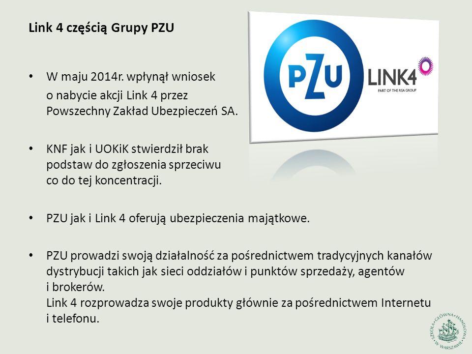 Link 4 częścią Grupy PZU W maju 2014r. wpłynął wniosek o nabycie akcji Link 4 przez Powszechny Zakład Ubezpieczeń SA. KNF jak i UOKiK stwierdził brak