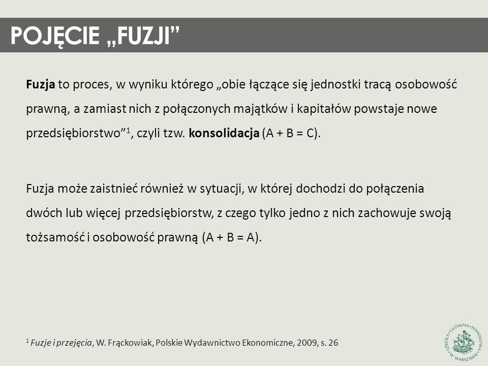 1.Fuzja horyzontalna (pozioma), czyli połączenie się dwóch (lub więcej) firm, działających w tej samej branży.