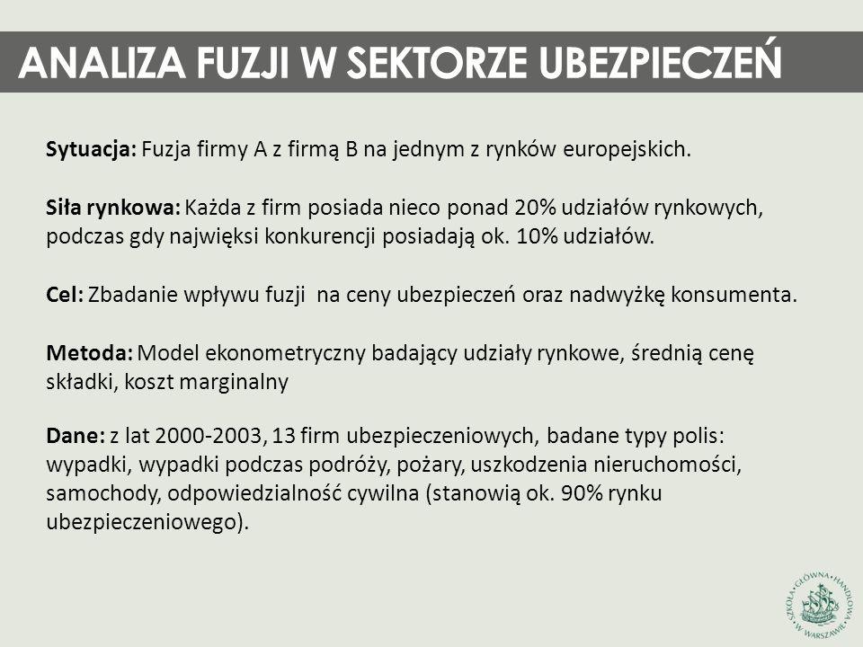 Sytuacja: Fuzja firmy A z firmą B na jednym z rynków europejskich. Siła rynkowa: Każda z firm posiada nieco ponad 20% udziałów rynkowych, podczas gdy