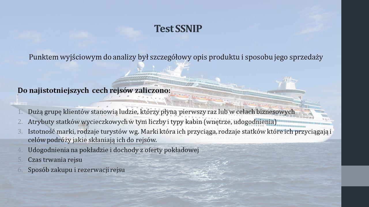 Test SSNIP Punktem wyjściowym do analizy był szczegółowy opis produktu i sposobu jego sprzedaży Do najistotniejszych cech rejsów zaliczono: 1.Dużą gru