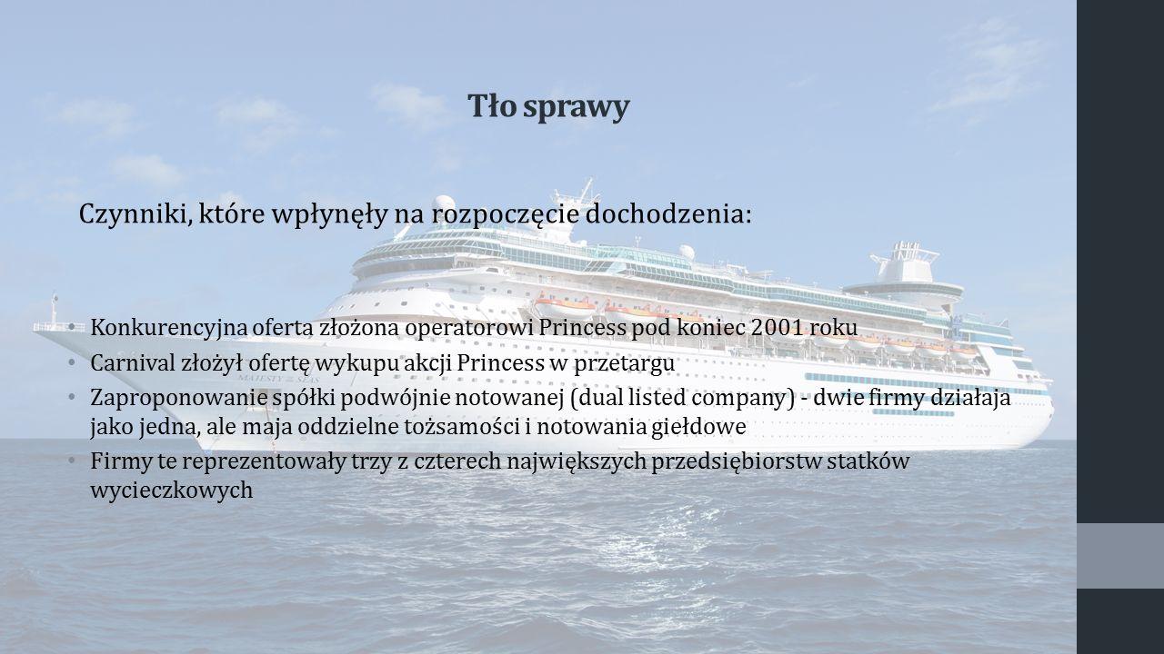 Tło sprawy Czynniki, które wpłynęły na rozpoczęcie dochodzenia: Konkurencyjna oferta złożona operatorowi Princess pod koniec 2001 roku Carnival złożył