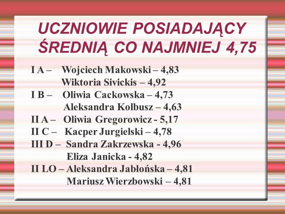 UCZNIOWIE POSIADAJĄCY ŚREDNIĄ CO NAJMNIEJ 4,75 I A – Wojciech Makowski – 4,83 Wiktoria Sivickis – 4,92 I B – Oliwia Cackowska – 4,73 Aleksandra Kolbus
