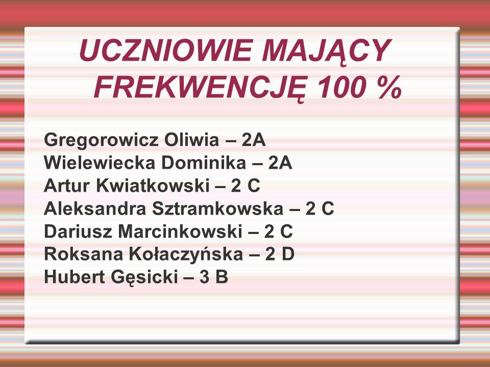 UCZNIOWIE MAJĄCY FREKWENCJĘ 100 % Gregorowicz Oliwia – 2A Wielewiecka Dominika – 2A Artur Kwiatkowski – 2 C Aleksandra Sztramkowska – 2 C Dariusz Marc