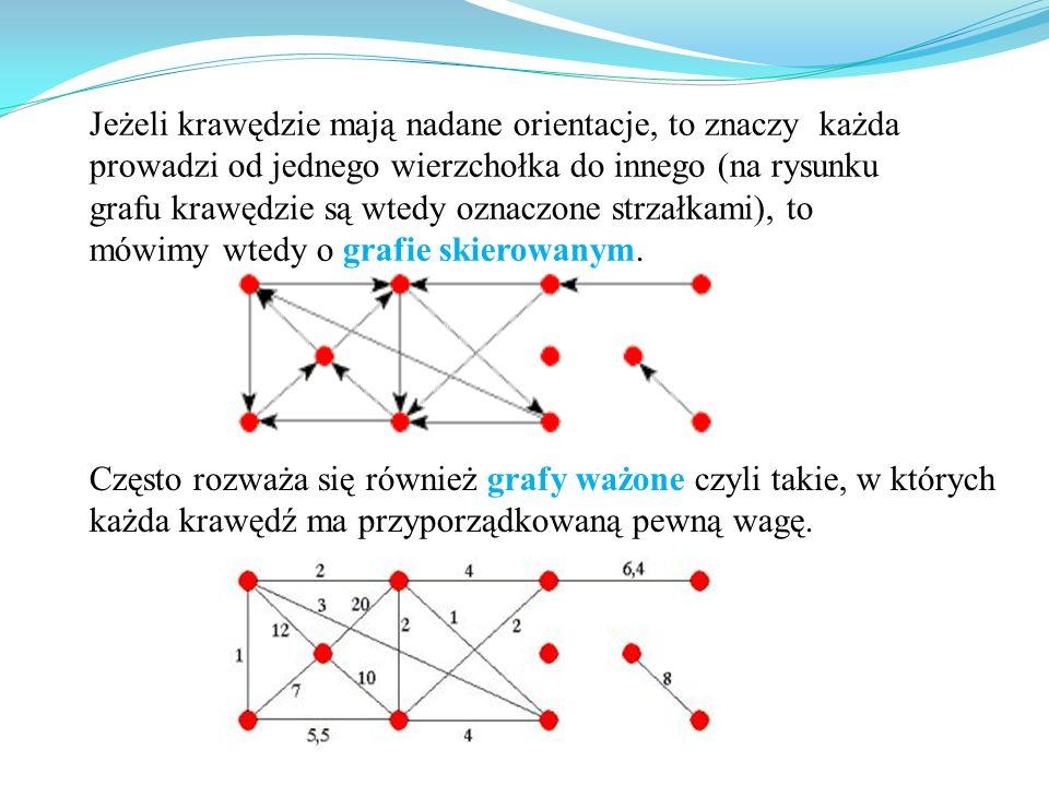 Jeżeli krawędzie mają nadane orientacje, to znaczy każda prowadzi od jednego wierzchołka do innego (na rysunku grafu krawędzie są wtedy oznaczone strz