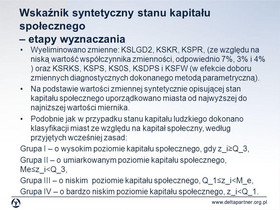 Wskaźnik syntetyczny stanu kapitału społecznego – etapy wyznaczania Wyeliminowano zmienne: KSLGD2, KSKR, KSPR, (ze względu na niską wartość współczynn