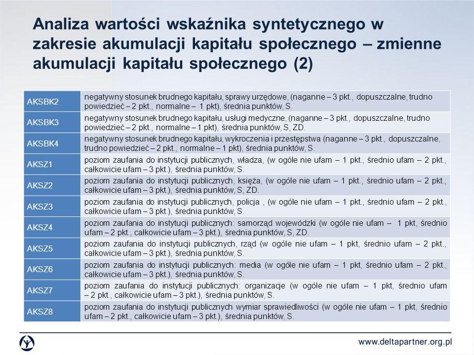 Analiza wartości wskaźnika syntetycznego w zakresie akumulacji kapitału społecznego – zmienne akumulacji kapitału społecznego (2) AKSBK2 negatywny sto