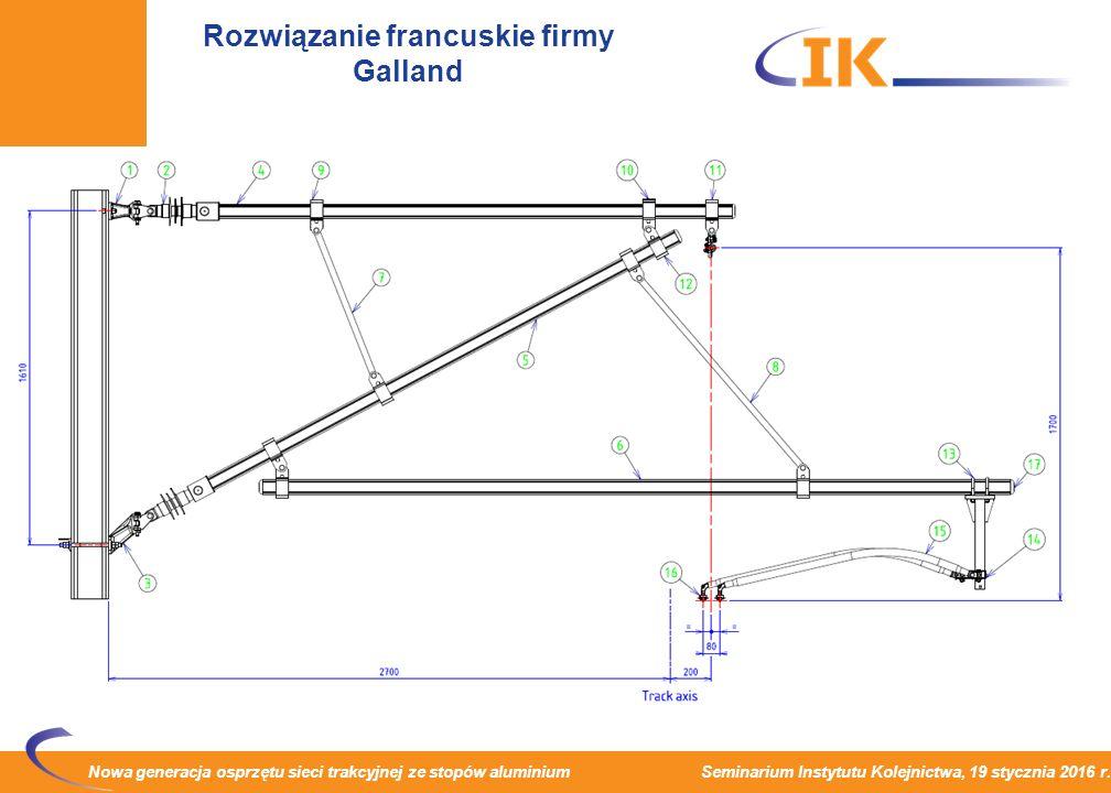 Nowa generacja osprzętu sieci trakcyjnej ze stopów aluminium Seminarium Instytutu Kolejnictwa, 19 stycznia 2016 r. Rozwiązanie francuskie firmy Gallan
