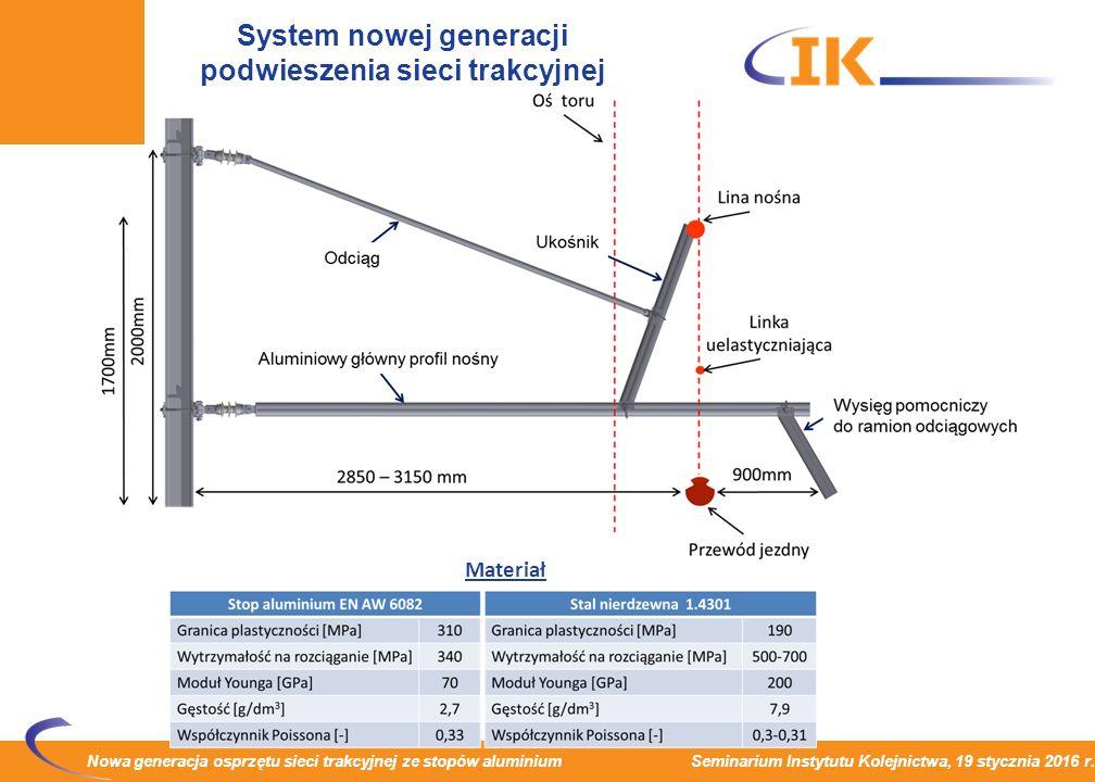 Nowa generacja osprzętu sieci trakcyjnej ze stopów aluminium Seminarium Instytutu Kolejnictwa, 19 stycznia 2016 r. System nowej generacji podwieszenia