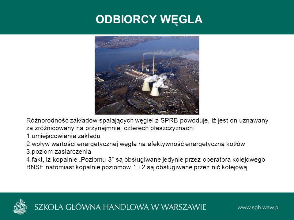 ODBIORCY WĘGLA Różnorodność zakładów spalających węgiel z SPRB powoduje, iż jest on uznawany za zróżnicowany na przynajmniej czterech płaszczyznach: 1