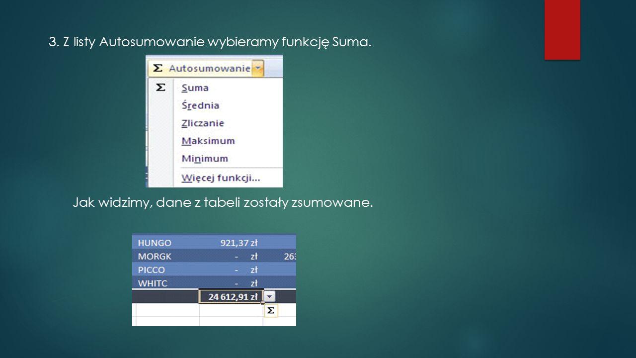 3. Z listy Autosumowanie wybieramy funkcję Suma. Jak widzimy, dane z tabeli zostały zsumowane.