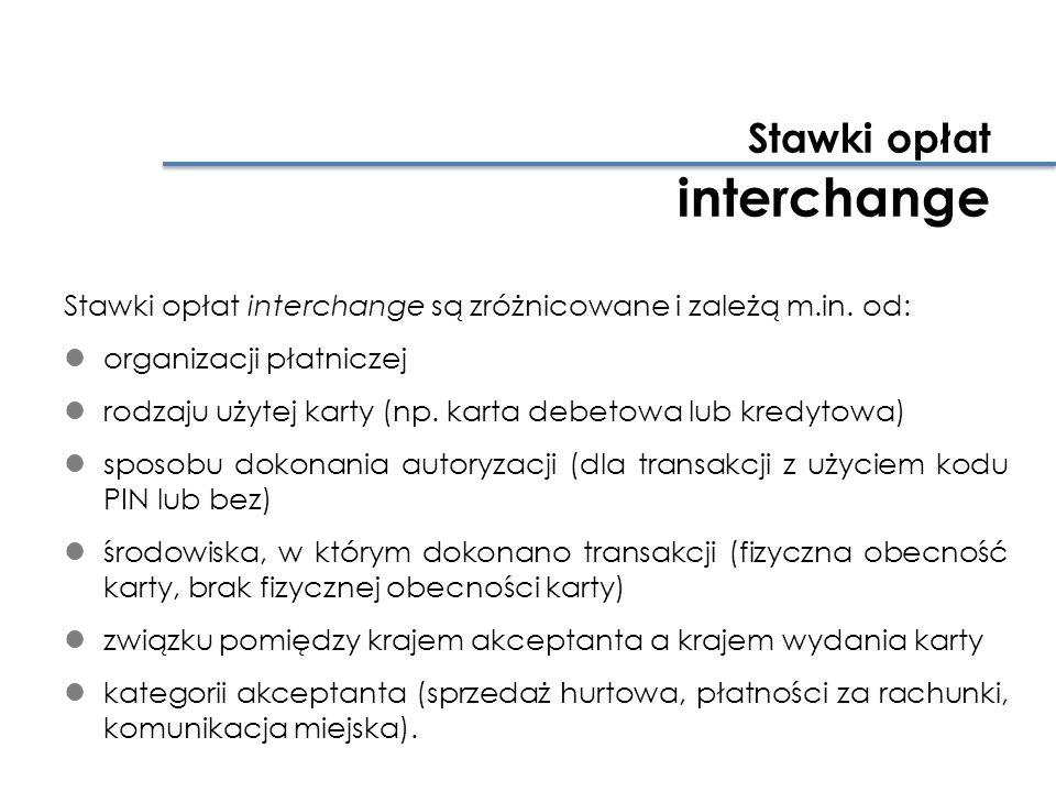 Stawki opłat interchange są zróżnicowane i zależą m.in.
