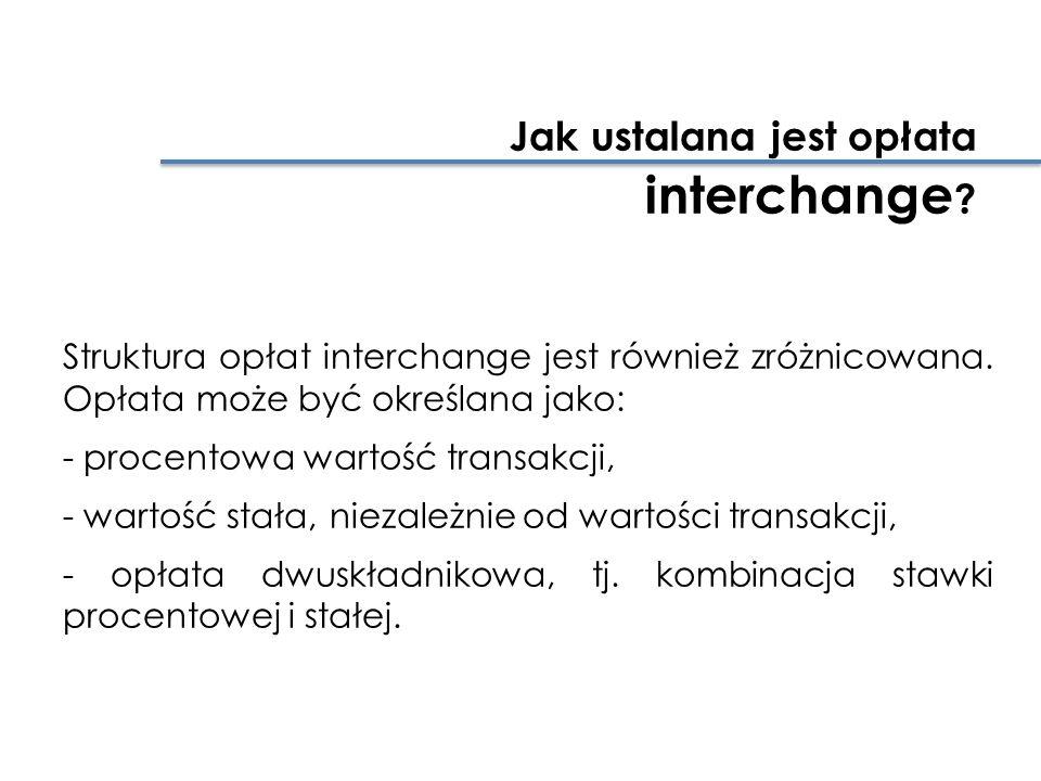 Struktura opłat interchange jest również zróżnicowana.