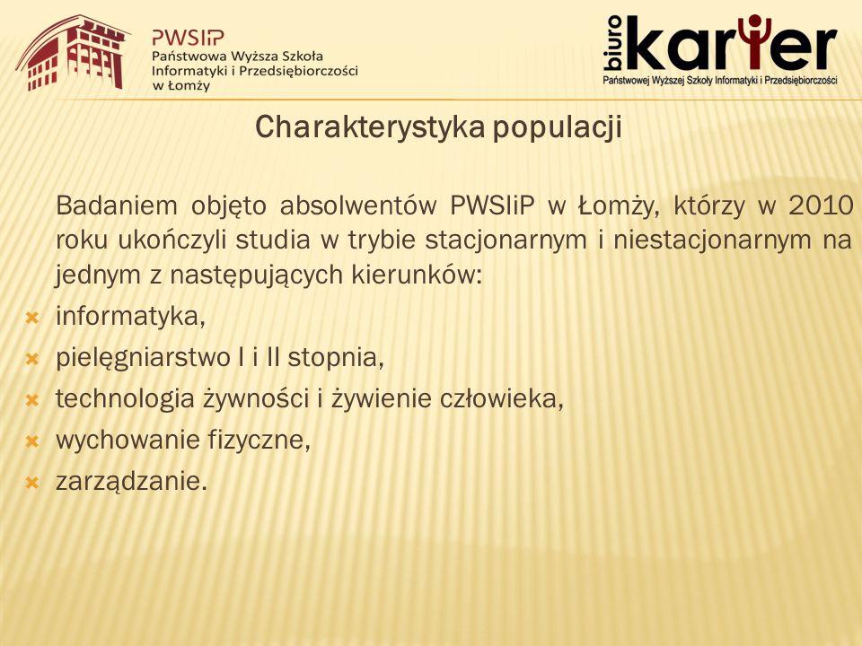 Charakterystyka populacji Badaniem objęto absolwentów PWSIiP w Łomży, którzy w 2010 roku ukończyli studia w trybie stacjonarnym i niestacjonarnym na jednym z następujących kierunków:  informatyka,  pielęgniarstwo I i II stopnia,  technologia żywności i żywienie człowieka,  wychowanie fizyczne,  zarządzanie.