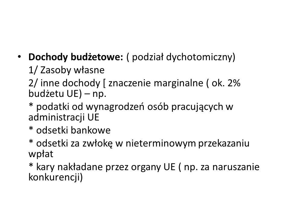 Dochody budżetowe: ( podział dychotomiczny) 1/ Zasoby własne 2/ inne dochody [ znaczenie marginalne ( ok. 2% budżetu UE) – np. * podatki od wynagrodze