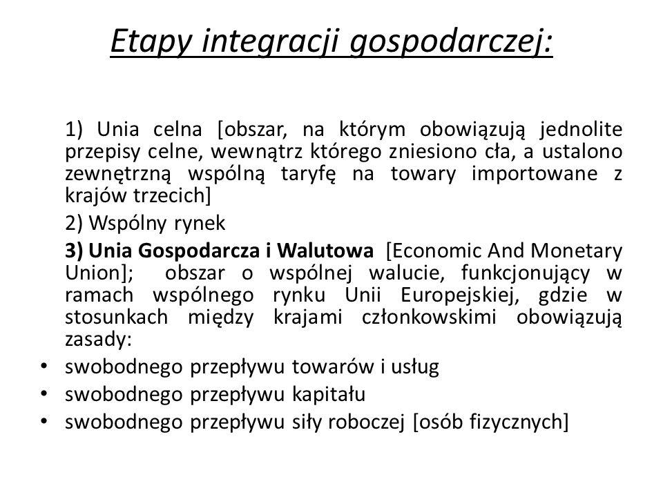 Etapy integracji gospodarczej: 1) Unia celna [obszar, na którym obowiązują jednolite przepisy celne, wewnątrz którego zniesiono cła, a ustalono zewnęt